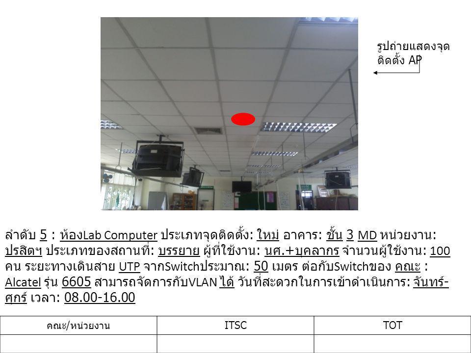 ลำดับ 5 : ห้อง Lab Computer ประเภทจุดติดตั้ง : ใหม่ อาคาร : ชั้น 3 MD หน่วยงาน : ปรสิตฯ ประเภทของสถานที่ : บรรยาย ผู้ที่ใช้งาน : นศ.+ บุคลากร จำนวนผู้ใช้งาน : 100 คน ระยะทางเดินสาย UTP จาก Switch ประมาณ : 50 เมตร ต่อกับ Switch ของ คณะ : Alcatel รุ่น 6605 สามารถจัดการกับ VLAN ได้ วันที่สะดวกในการเข้าดำเนินการ : จันทร์ - ศุกร์ เวลา : 08.00-16.00 คณะ / หน่วยงาน ITSCTOT รูปถ่ายแสดงจุด ติดตั้ง AP