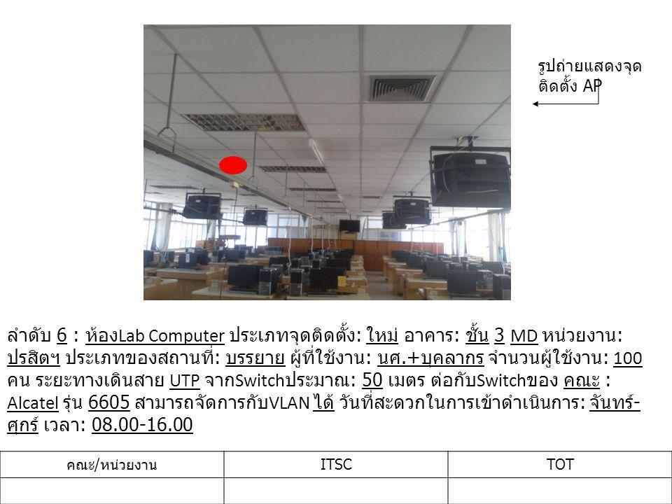 ลำดับ 6 : ห้อง Lab Computer ประเภทจุดติดตั้ง : ใหม่ อาคาร : ชั้น 3 MD หน่วยงาน : ปรสิตฯ ประเภทของสถานที่ : บรรยาย ผู้ที่ใช้งาน : นศ.+ บุคลากร จำนวนผู้ใช้งาน : 100 คน ระยะทางเดินสาย UTP จาก Switch ประมาณ : 50 เมตร ต่อกับ Switch ของ คณะ : Alcatel รุ่น 6605 สามารถจัดการกับ VLAN ได้ วันที่สะดวกในการเข้าดำเนินการ : จันทร์ - ศุกร์ เวลา : 08.00-16.00 คณะ / หน่วยงาน ITSCTOT รูปถ่ายแสดงจุด ติดตั้ง AP