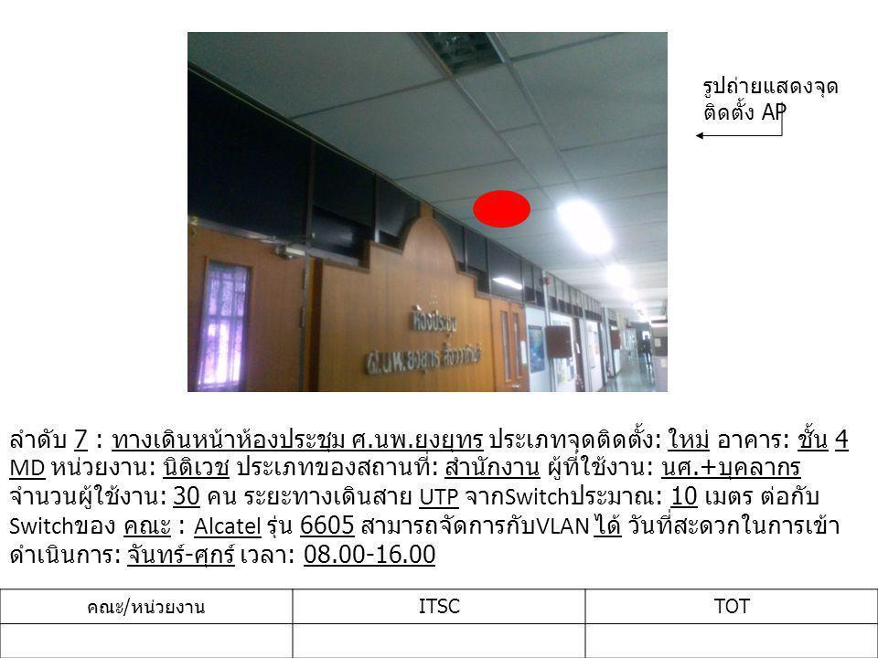 ลำดับ 8 : ทางเดินหน้าห้อง HPLC ประเภทจุดติดตั้ง : ใหม่ อาคาร : ชั้น 4 MD หน่วยงาน : นิติเวช ประเภทของสถานที่ : สำนักงาน ผู้ที่ใช้งาน : นศ.+ บุคลากร จำนวนผู้ใช้งาน : 30 คน ระยะทางเดินสาย UTP จาก Switch ประมาณ : 20 เมตร ต่อกับ Switch ของ คณะ : Alcatel รุ่น 6605 สามารถจัดการกับ VLAN ได้ วันที่สะดวกในการเข้าดำเนินการ : จันทร์ - ศุกร์ เวลา : 08.00-16.00 คณะ / หน่วยงาน ITSCTOT รูปถ่ายแสดงจุด ติดตั้ง AP