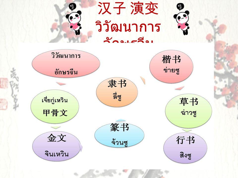 汉子 演变 วิวัฒนาการ อักษรจีน