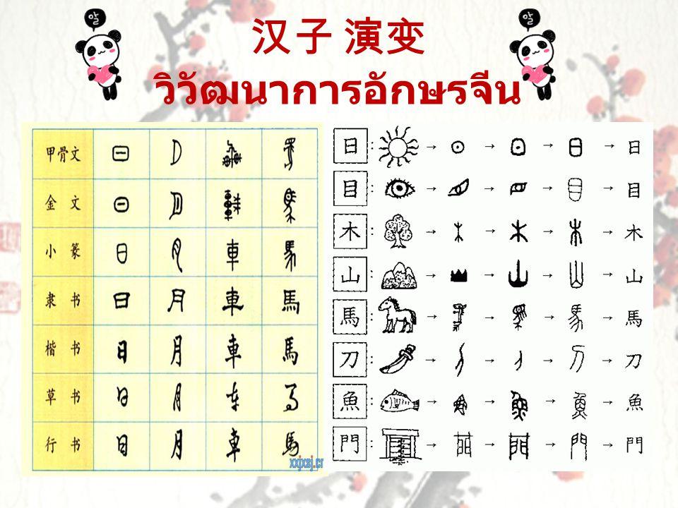 汉字演变 รูปแบบตัวอักษรภาษาจีน นั้น สรุปได้ดังนี้คือการนำ รูปภาพ เสียงและ สถานการณ์ต่างๆมารวม และประยุกต์ให้เกิด คำศัพท์ใหม่ขึ้นมาเพื่อให้ เข้าใจง่ายและจดจำง่าย นั่นเองจ้า ^^ รูปแบบตัวอักษรภาษาจีน นั้น สรุปได้ดังนี้คือการนำ รูปภาพ เสียงและ สถานการณ์ต่างๆมารวม และประยุกต์ให้เกิด คำศัพท์ใหม่ขึ้นมาเพื่อให้ เข้าใจง่ายและจดจำง่าย นั่นเองจ้า ^^