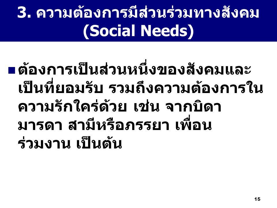 15 3. ความต้องการมีส่วนร่วมทางสังคม (Social Needs) ต้องการเป็นส่วนหนึ่งของสังคมและ เป็นที่ยอมรับ รวมถึงความต้องการใน ความรักใคร่ด้วย เช่น จากบิดา มารด