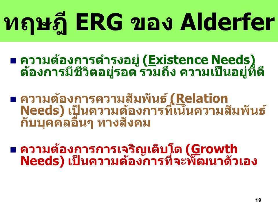 19 ทฤษฎี ERG ของ Alderfer ความต้องการดำรงอยู่ (Existence Needs) ต้องการมีชีวิตอยู่รอด รวมถึง ความเป็นอยู่ที่ดี ความต้องการความสัมพันธ์ (Relation Needs