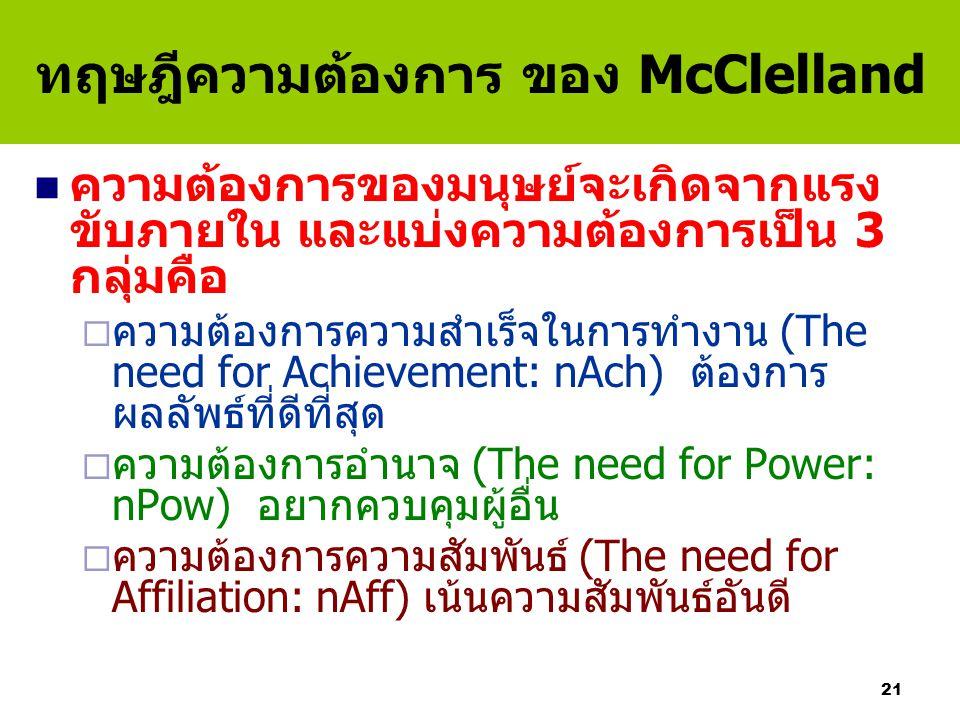 21 ทฤษฎีความต้องการ ของ McClelland ความต้องการของมนุษย์จะเกิดจากแรง ขับภายใน และแบ่งความต้องการเป็น 3 กลุ่มคือ  ความต้องการความสำเร็จในการทำงาน (The