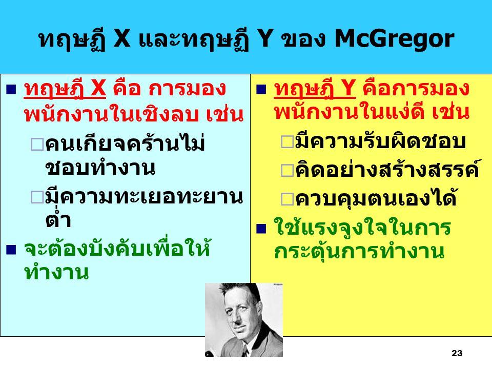 23 ทฤษฏี X และทฤษฏี Y ของ McGregor ทฤษฎี X คือ การมอง พนักงานในเชิงลบ เช่น  คนเกียจคร้านไม่ ชอบทำงาน  มีความทะเยอทะยาน ต่ำ จะต้องบังคับเพื่อให้ ทำงา