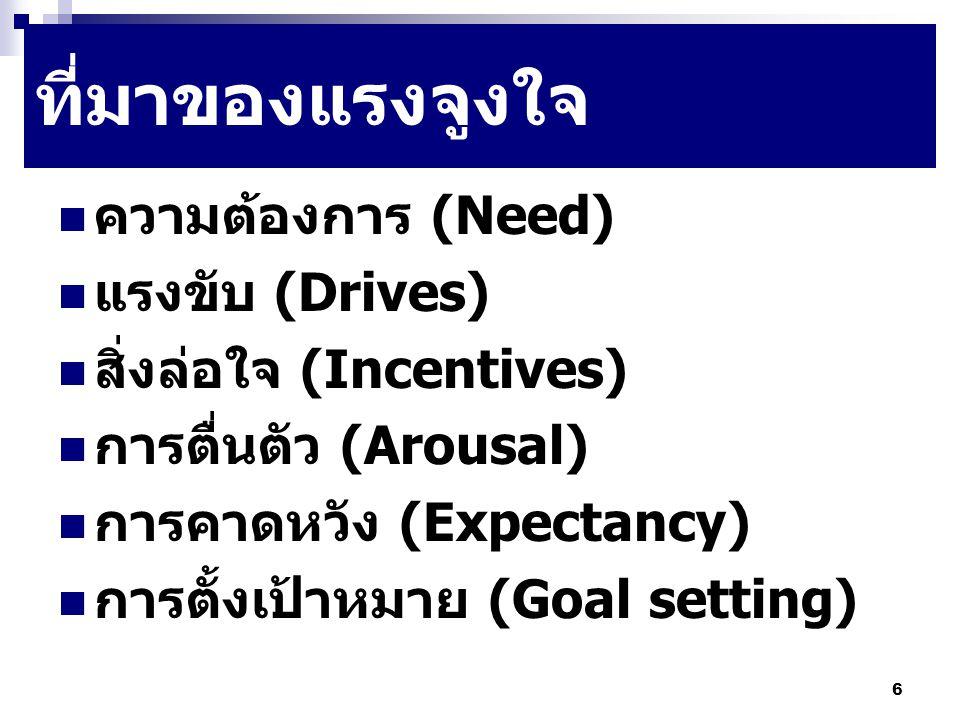 6 ที่มาของแรงจูงใจ ความต้องการ (Need) แรงขับ (Drives) สิ่งล่อใจ (Incentives) การตื่นตัว (Arousal) การคาดหวัง (Expectancy) การตั้งเป้าหมาย (Goal settin