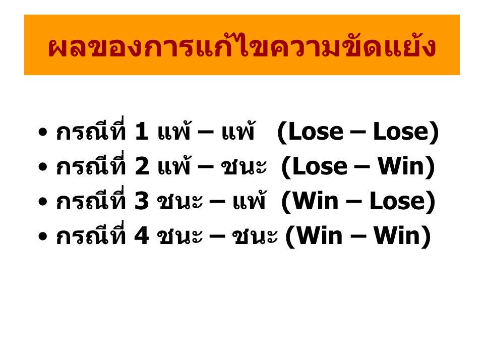 ผลของการแก้ไขความขัดแย้ง กรณีที่ 1 แพ้ – แพ้ (Lose – Lose) กรณีที่ 2 แพ้ – ชนะ (Lose – Win) กรณีที่ 3 ชนะ – แพ้ (Win – Lose) กรณีที่ 4 ชนะ – ชนะ (Win