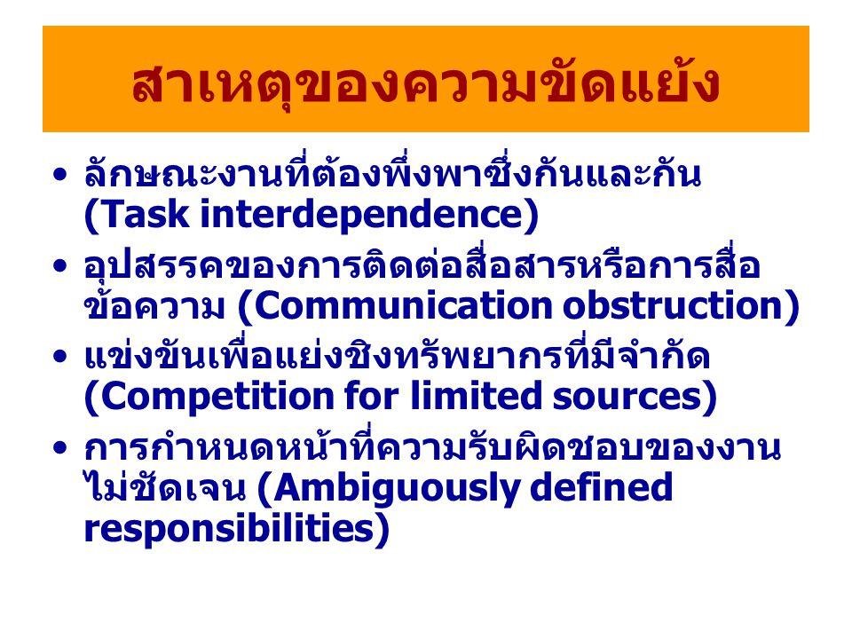 สาเหตุของความขัดแย้ง ลักษณะงานที่ต้องพึ่งพาซึ่งกันและกัน (Task interdependence) อุปสรรคของการติดต่อสื่อสารหรือการสื่อ ข้อความ (Communication obstructi