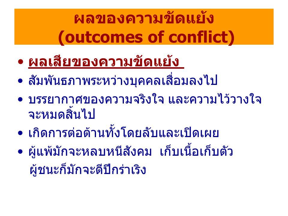 ผลของความขัดแย้ง (outcomes of conflict) ผลเสียของความขัดแย้ง สัมพันธภาพระหว่างบุคคลเสื่อมลงไป บรรยากาศของความจริงใจ และความไว้วางใจ จะหมดสิ้นไป เกิดกา