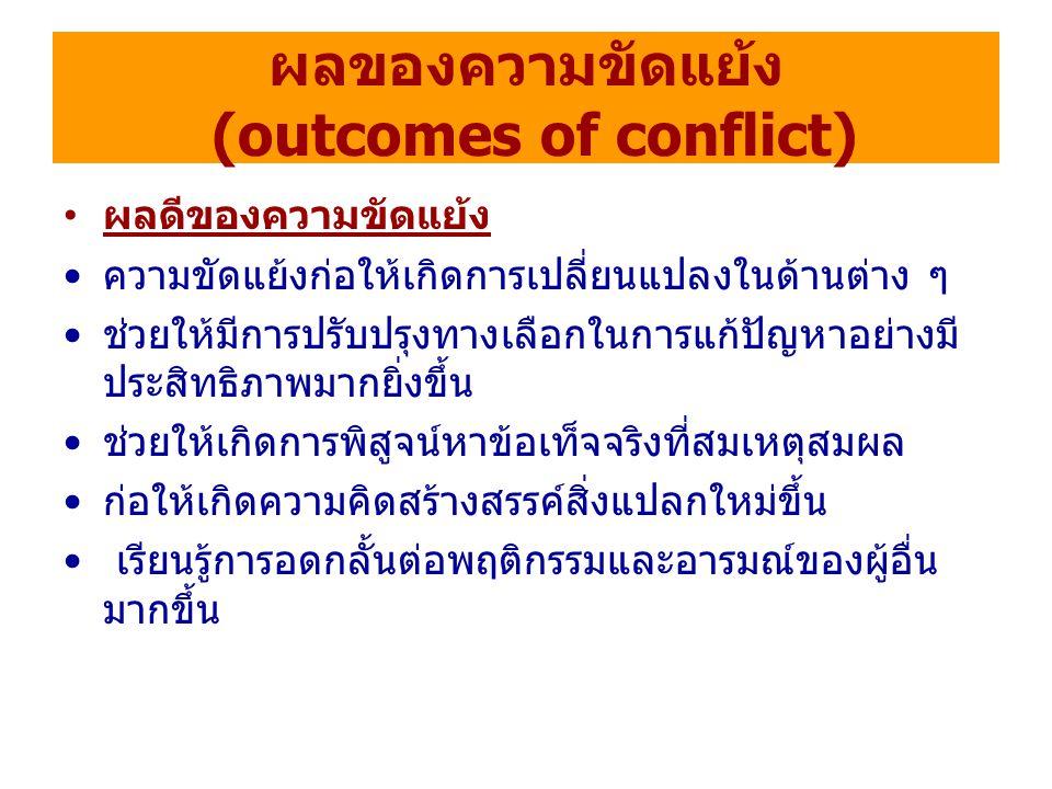 ผลของความขัดแย้ง (outcomes of conflict) ผลดีของความขัดแย้ง ความขัดแย้งก่อให้เกิดการเปลี่ยนแปลงในด้านต่าง ๆ ช่วยให้มีการปรับปรุงทางเลือกในการแก้ปัญหาอย