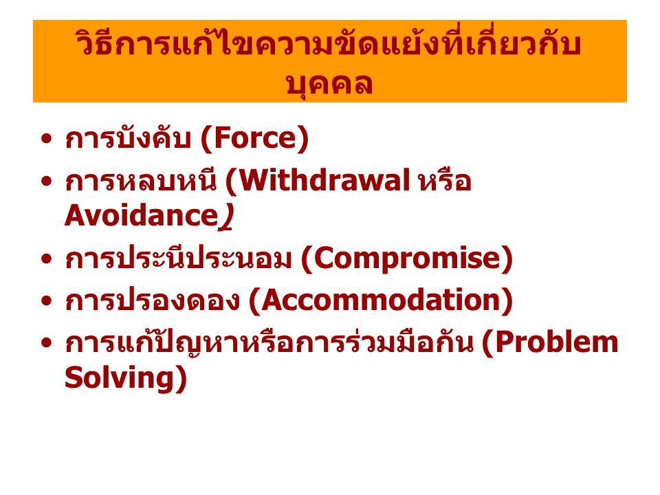วิธีการแก้ไขความขัดแย้งที่เกี่ยวกับ บุคคล การบังคับ (Force) การหลบหนี (Withdrawal หรือ Avoidance) การประนีประนอม (Compromise) การปรองดอง (Accommodatio