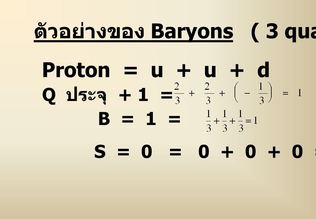 ตัวอย่างของ Baryons ( 3 quarks) Proton = u + u + d Q ประจุ + 1 = B = 1 = S = 0 = 0 + 0 + 0 = 0