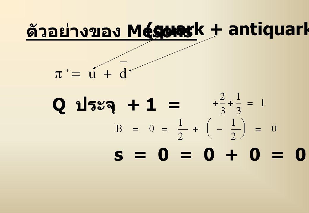 ตัวอย่างของ Mesons (quark + antiquark) Q ประจุ + 1 = s = 0 = 0 + 0 = 0