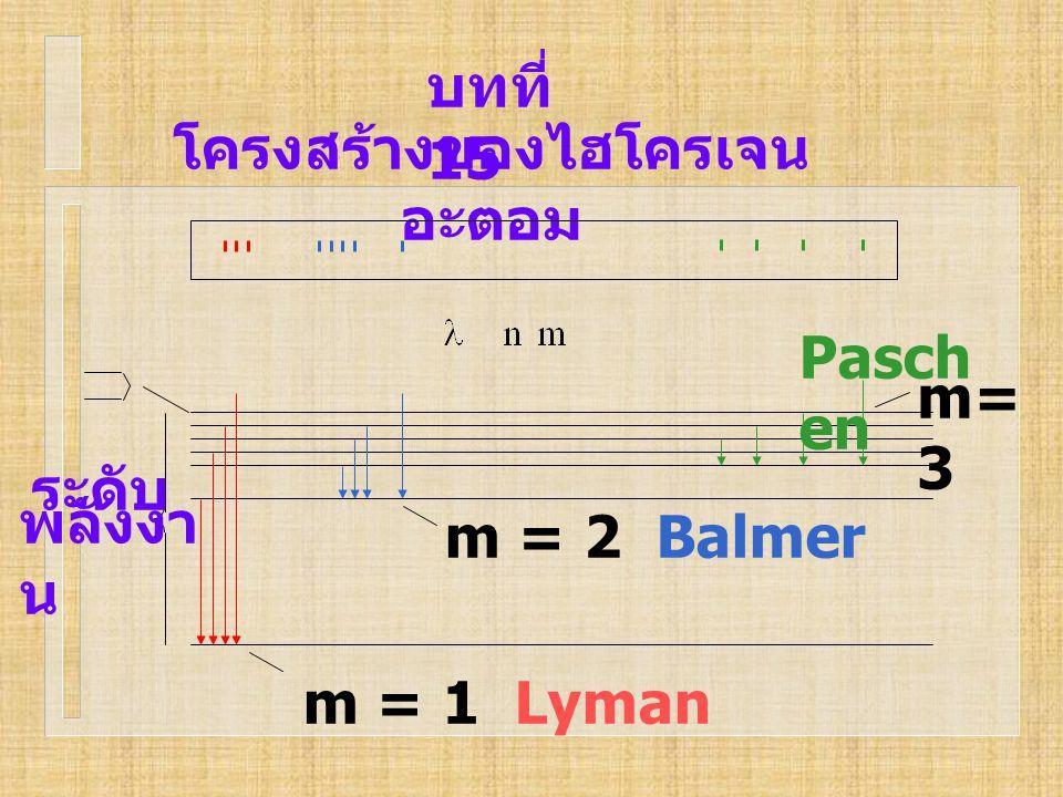 บทที่ 15 โครงสร้างของไฮโครเจน อะตอม m = 2 Balmer m = 1 Lyman Pasch en m= 3 ระดับ พลังงา น
