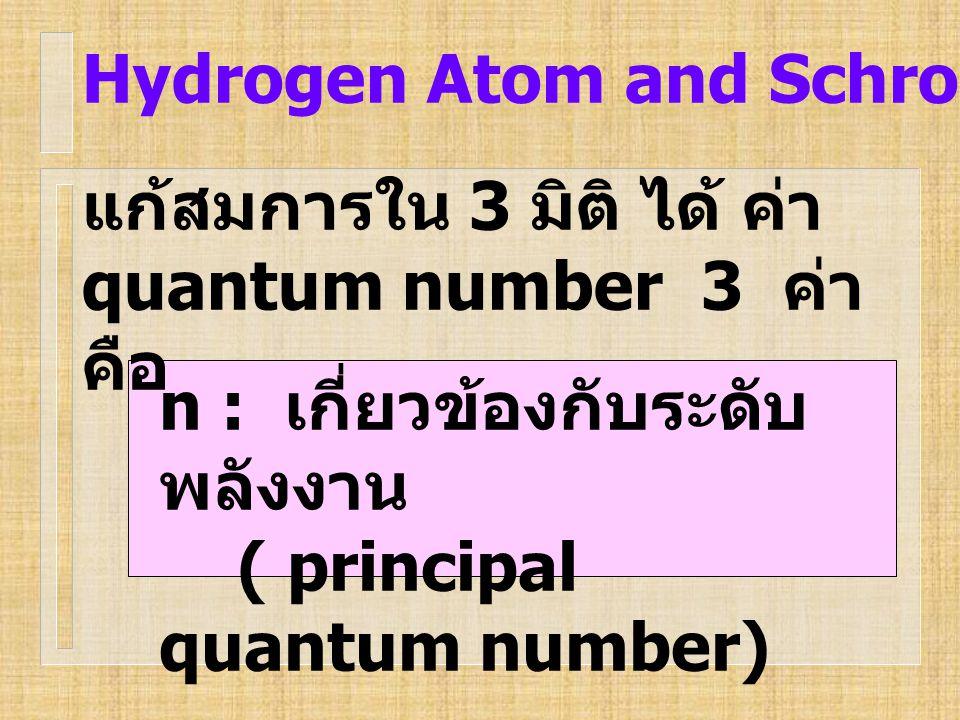 Hydrogen Atom and Schrodinger's Equation แก้สมการใน 3 มิติ ได้ ค่า quantum number 3 ค่า คือ n : เกี่ยวข้องกับระดับ พลังงาน ( principal quantum number)