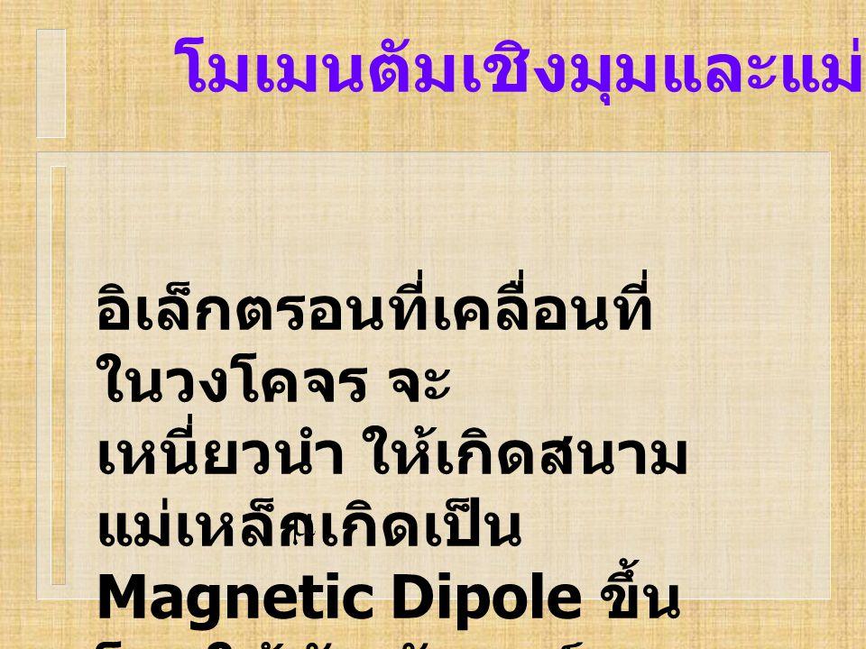 โมเมนตัมเชิงมุมและแม่เหล็ก อิเล็กตรอนที่เคลื่อนที่ ในวงโคจร จะ เหนี่ยวนำ ให้เกิดสนาม แม่เหล็กเกิดเป็น Magnetic Dipole ขึ้น โดยใช้ สัญลักษณ์