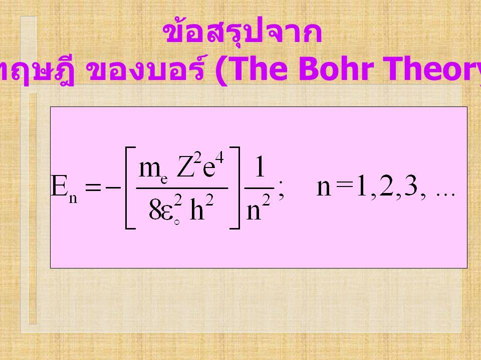 ข้อสรุปจาก ทฤษฎี ของบอร์ (The Bohr Theory)