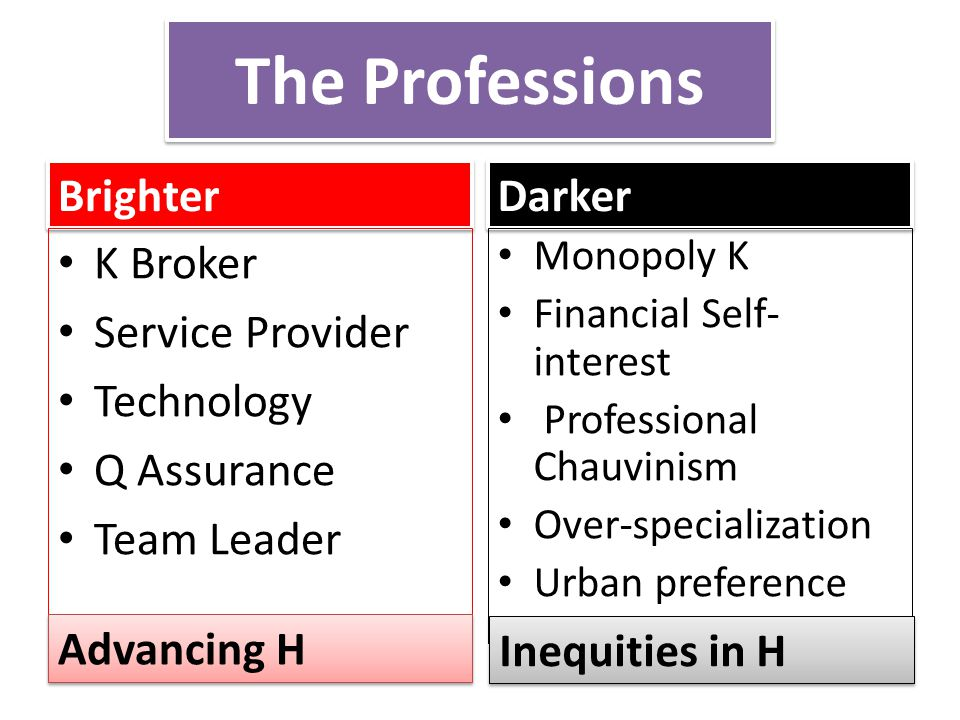 The Professions Brighter K Broker Service Provider Technology Q Assurance Team Leader Darker Monopoly K Financial Self- interest Professional Chauvinism Over-specialization Urban preference Advancing H Inequities in H