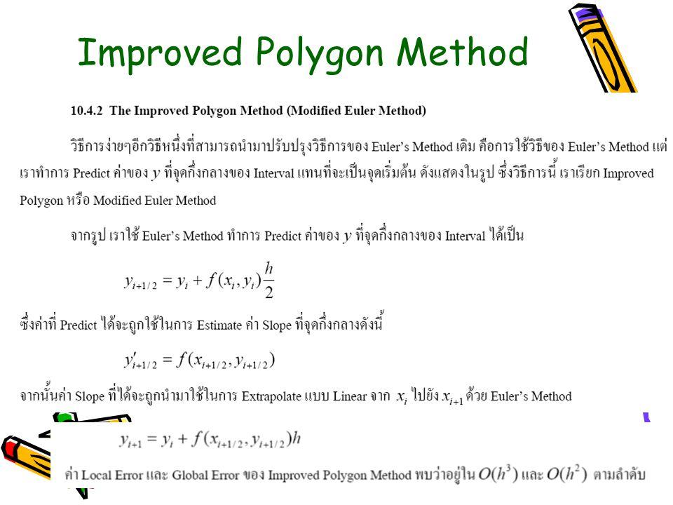 Improved Polygon Method