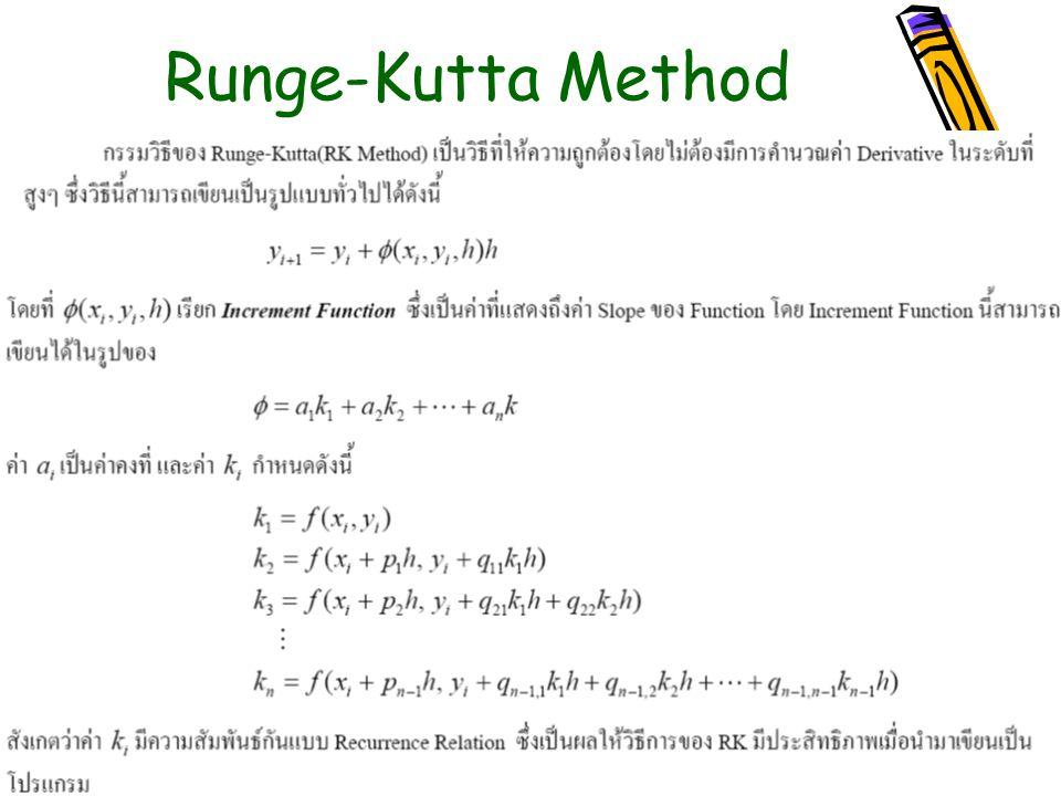 Runge-Kutta Method
