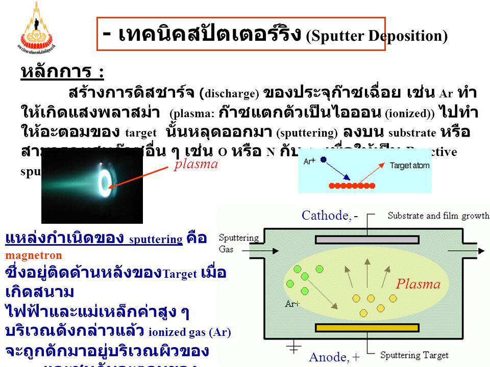 11 Thipwan_429650 หลักการ : สร้างการดิสชาร์จ (discharge) ของประจุก๊าซเฉื่อย เช่น Ar ทำ ให้เกิดแสงพลาสม่า (plasma: ก๊าซแตกตัวเป็นไอออน (ionized)) ไปทำ