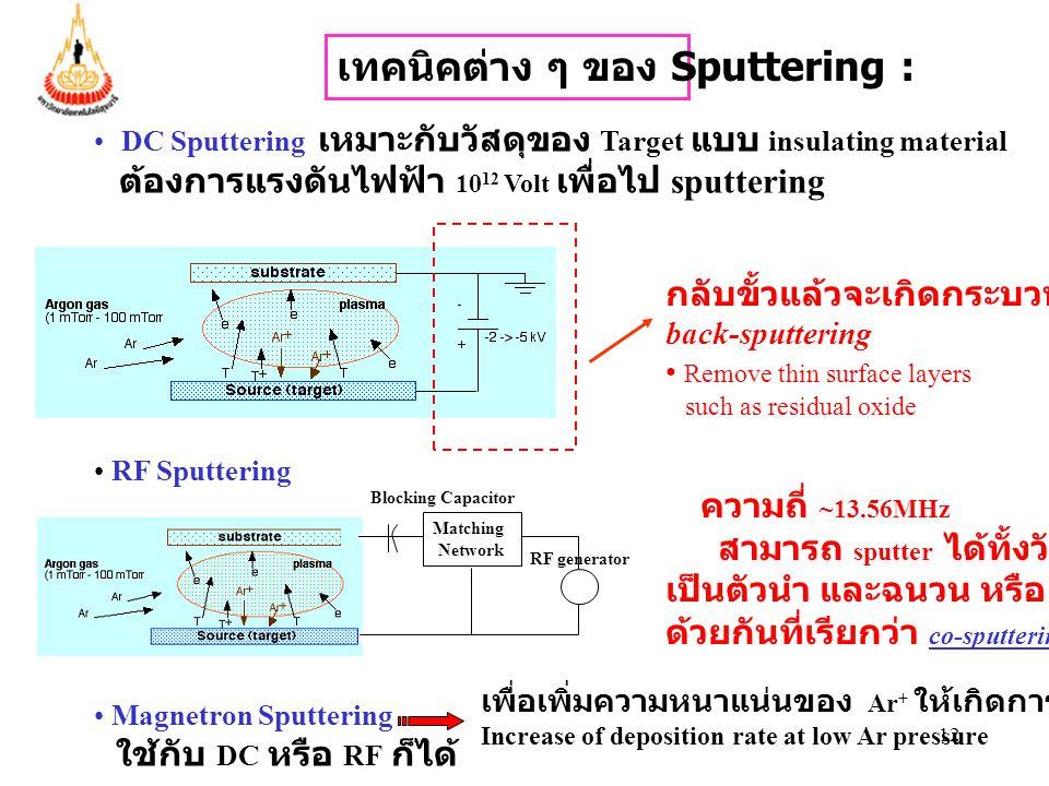 12 DC Sputtering เหมาะกับวัสดุของ Target แบบ insulating material ต้องการแรงดันไฟฟ้า 10 12 Volt เพื่อไป sputtering RF Sputtering Magnetron Sputtering ใ