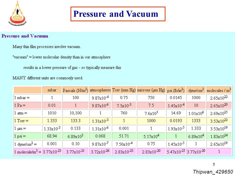 6 เทคนิคพื้นฐานการผลิต Thin Films - เทคนิคการระเหย (Vacuum Evaporation) การระเหยวัสดุของแข็งที่ต้องการลงบนฐานรอง ซึ่งต้องอยู่ภายในระบบสุญญากาศ จัดอยู่ในกลุ่มของ Physical Vacuum Deposition (PVD) 1.