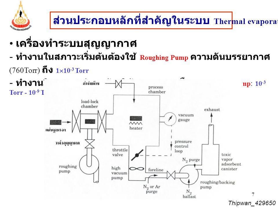 8 Thipwan_429650 อุปกรณ์ตรวจวัดความหนาของฟิล์มในระหว่าง deposition (Thin film thickness sensor) Quartz crystal microbalance (QCM) หรือเรียกว่า piezoelectric microbalance การทำงาน : mass frequency electrical signal Electricity Heat โดยผ่านกระบวนการของ Joule heating I I ส่วนให้ความร้อน (heating element)
