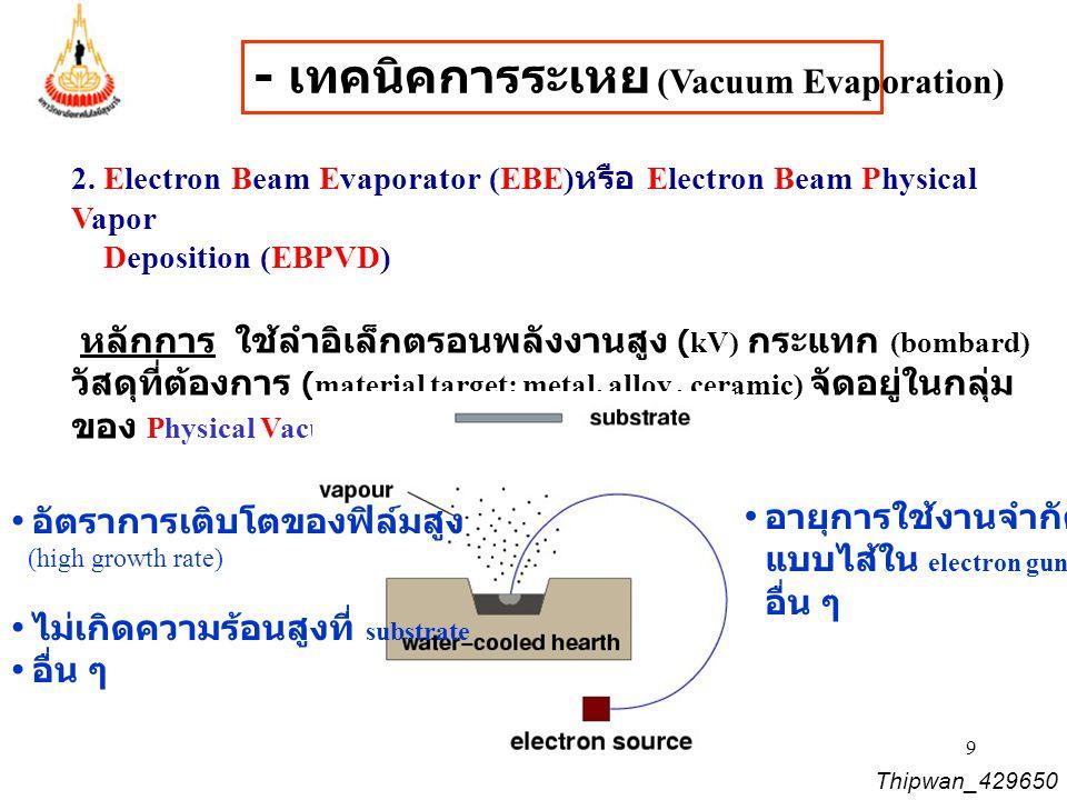 10 Thipwan_429650 - เทคนิคสปัตเตอร์ริง (Sputter Deposition) มีประโยชน์ต่องานประเภทอื่น ๆ ในอุตสาหกรรม อิเล็กทรอนิกส์กว้างกว่า evaporator แต่ก็ยังจัดอยู่ในกลุ่ม ของ Physical deposition สามารถปลูกฟิล์มได้หลากหลายชนิด เช่น ฟิล์มโลหะ ฉนวน หรือ สารกึ่งตัวนำ สามารถเปลี่ยนสารประกอบของฟิล์ม โดยการเปลี่ยนแผ่น Target composition หรือใช้ Reactive gas เพื่อปรับเปลี่ยน สารประกอบของฟิล์ม Deposition rate ต่ำในระดับ 1nm/min : Nanotechnology และปรับ ให้สูงถึง  m/min