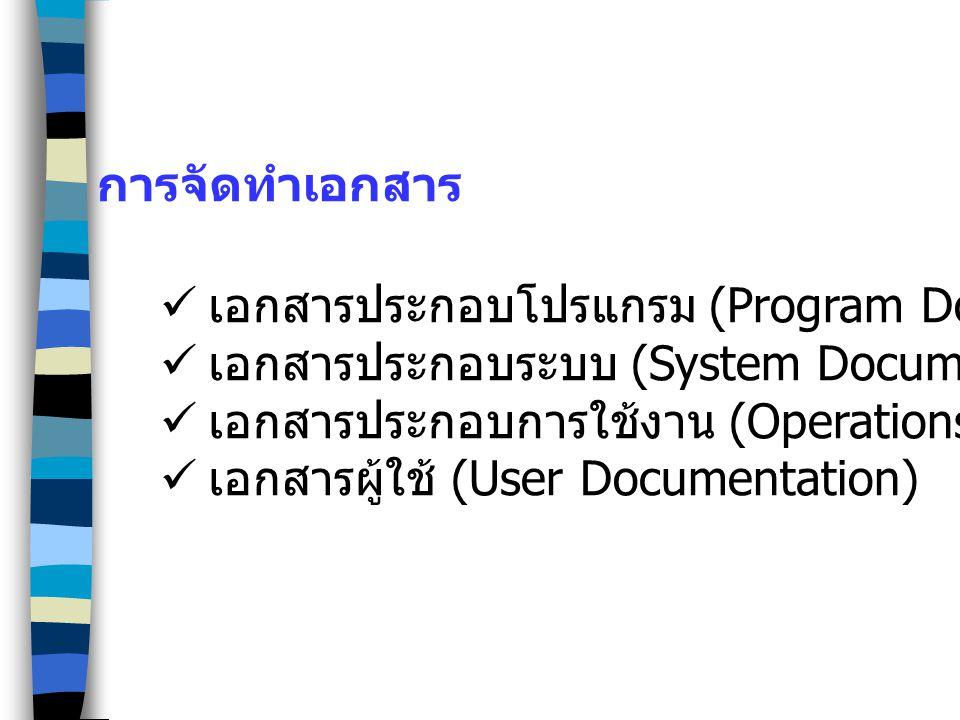 เอกสารประกอบโปรแกรม (Program Documentation) เอกสารประกอบระบบ (System Documentation) เอกสารประกอบการใช้งาน (Operations Documentation) เอกสารผู้ใช้ (Use