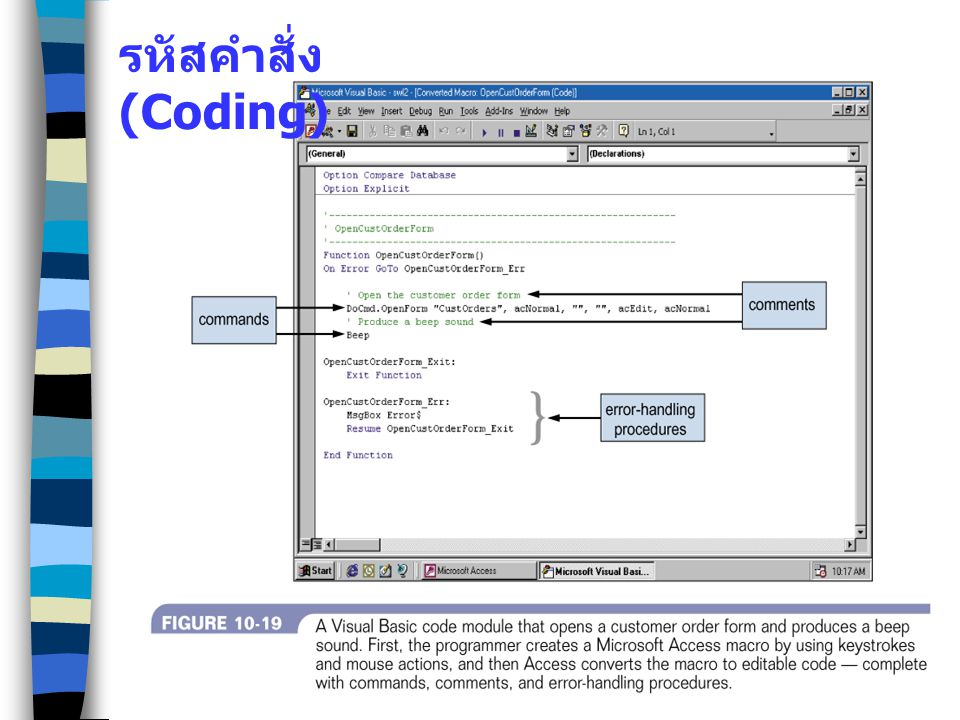 รหัสคำสั่ง (Coding)
