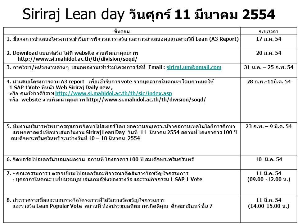 Siriraj Lean day วันศุกร์ 11 มีนาคม 2554 ขั้นตอน ระยะเวลา 1. ชี้แจงการนำเสนอโครงการเข้ารับการพิจารณารางวัล และการนำเสนอผลงานตามวิถี Lean (A3 Report)17
