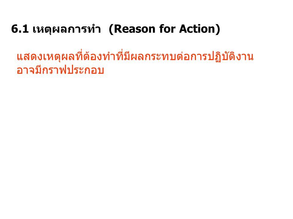 6.1 เหตุผลการทำ (Reason for Action) แสดงเหตุผลที่ต้องทำที่มีผลกระทบต่อการปฏิบัติงาน อาจมีกราฟประกอบ