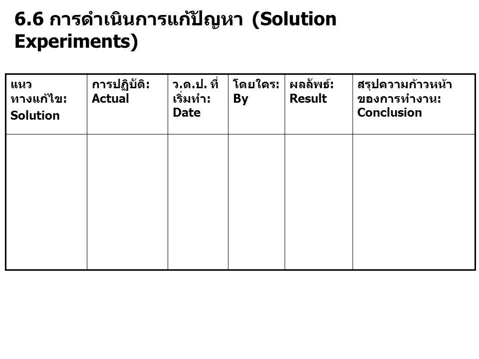 6.6 การดำเนินการแก้ปัญหา (Solution Experiments) แนว ทางแก้ไข : Solution การปฏิบัติ : Actual ว. ด. ป. ที่ เริ่มทำ : Date โดยใคร : By ผลลัพธ์ : Result ส