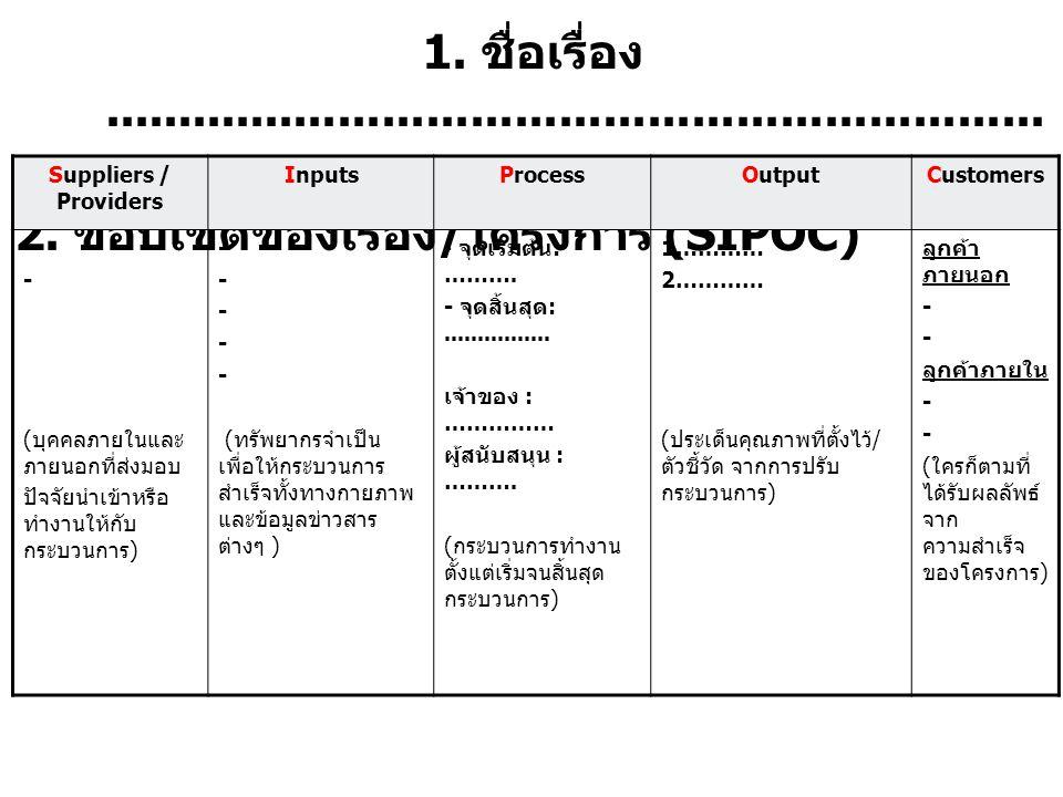 3. แผนภูมิสายธารแห่งคุณค่า (VSM) / Flow ( ก่อนปรับปรุง ) ( Flow ก่อนปรับปรุง )