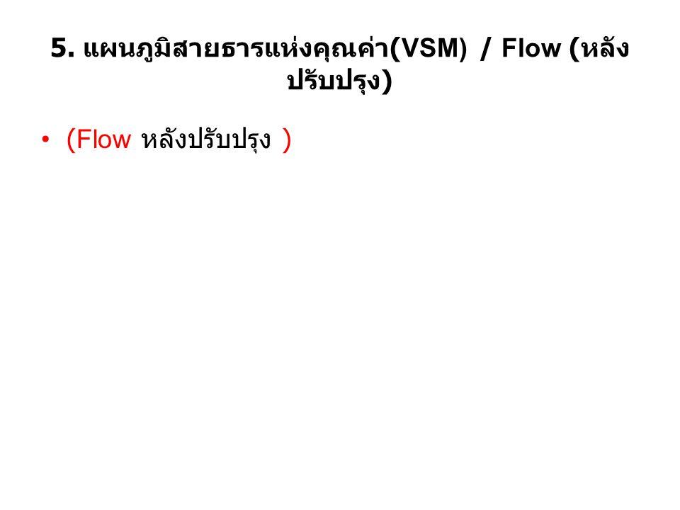 5. แผนภูมิสายธารแห่งคุณค่า (VSM) / Flow ( หลัง ปรับปรุง ) (Flow หลังปรับปรุง )