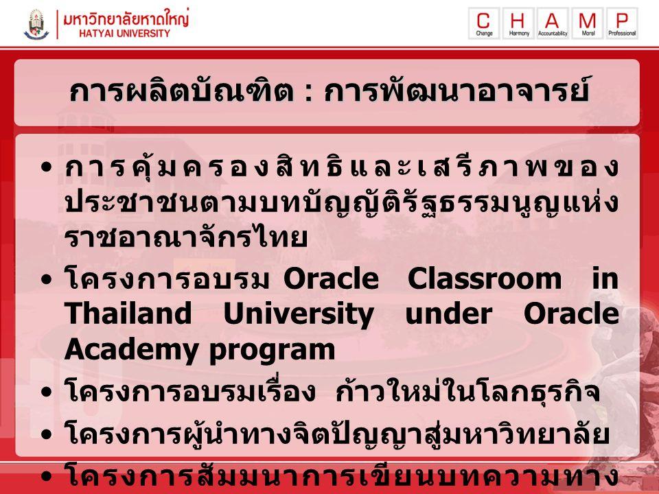 การผลิตบัณฑิต : การพัฒนาอาจารย์ การคุ้มครองสิทธิและเสรีภาพของ ประชาชนตามบทบัญญัติรัฐธรรมนูญแห่ง ราชอาณาจักรไทย โครงการอบรม Oracle Classroom in Thailand University under Oracle Academy program โครงการอบรมเรื่อง ก้าวใหม่ในโลกธุรกิจ โครงการผู้นำทางจิตปัญญาสู่มหาวิทยาลัย โครงการสัมมนาการเขียนบทความทาง วิชาการ