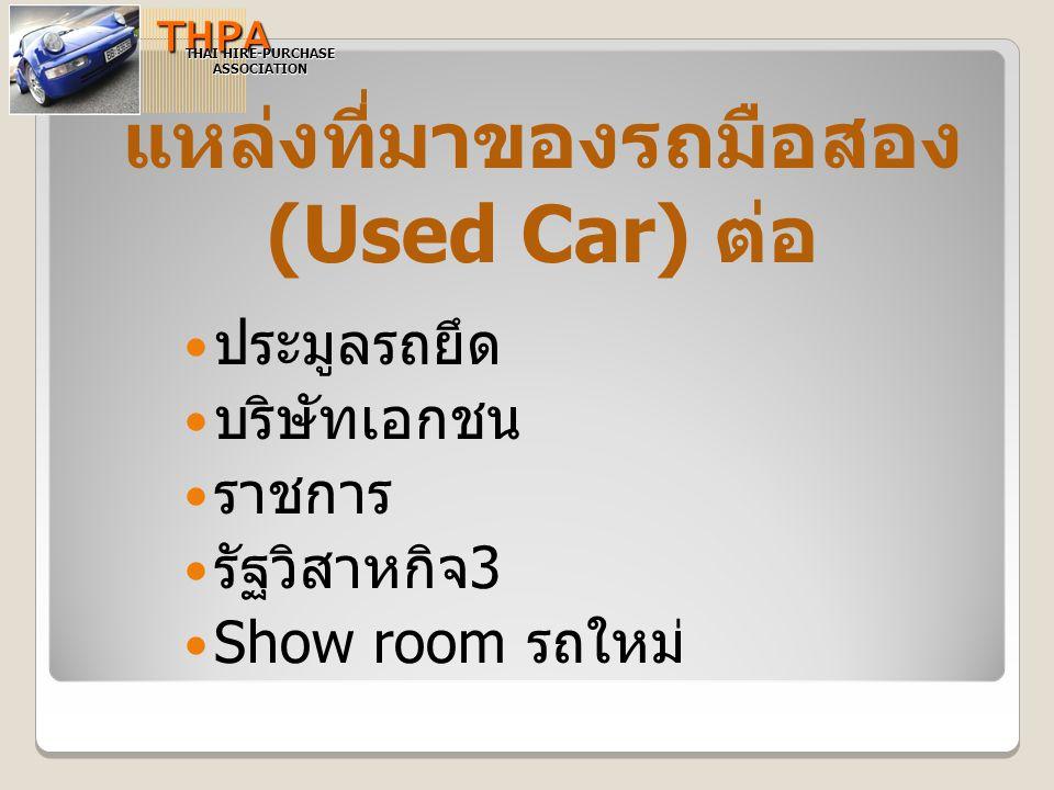 THPA ASSOCIATION ตลาดรถยนต์มือสอง หรือ เต็นท์รถยนต์มือสอง เต็นท์ที่ใช้เงินทุนเป็นของตนเอง ทั้งหมด เต็นท์ที่ใช้เงินทุนของตนเอง บางส่วน และใช้เงินกู้บางส่วน เต็นท์ที่ใช้เงินกู้ หรือมีนายทุนหนุน หลัง ทั้งหมด