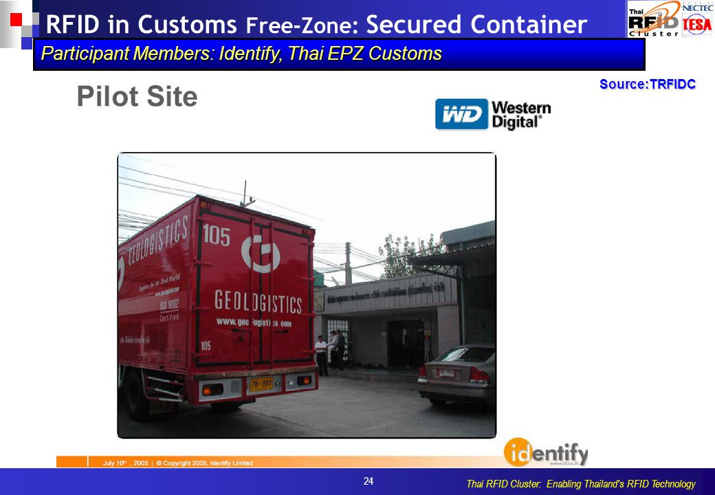 24 Thai RFID Cluster: Enabling Thailand's RFID Technology RFID in Customs Free-Zone: Secured Container Participant Members: Identify, Thai EPZ Customs