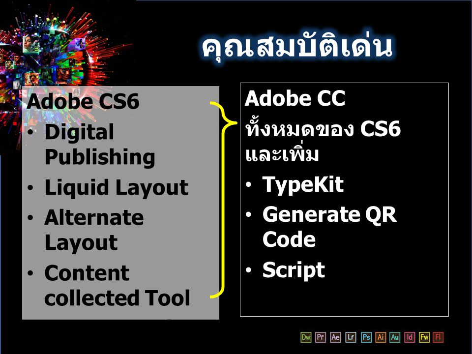 Adobe CS6 Digital Publishing Liquid Layout Alternate Layout Content collected Tool Buttons and Forms etc Adobe CC ทั้งหมดของ CS6 และเพิ่ม TypeKit Gene