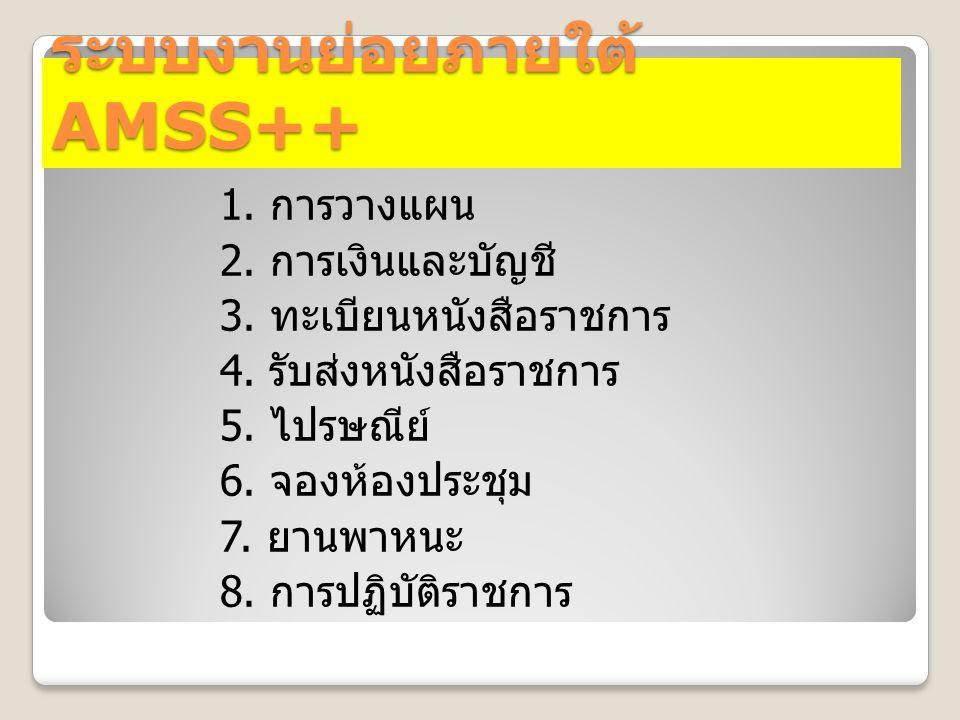 ระบบงานย่อยภายใต้ AMSS++ 1.การวางแผน 2. การเงินและบัญชี 3.