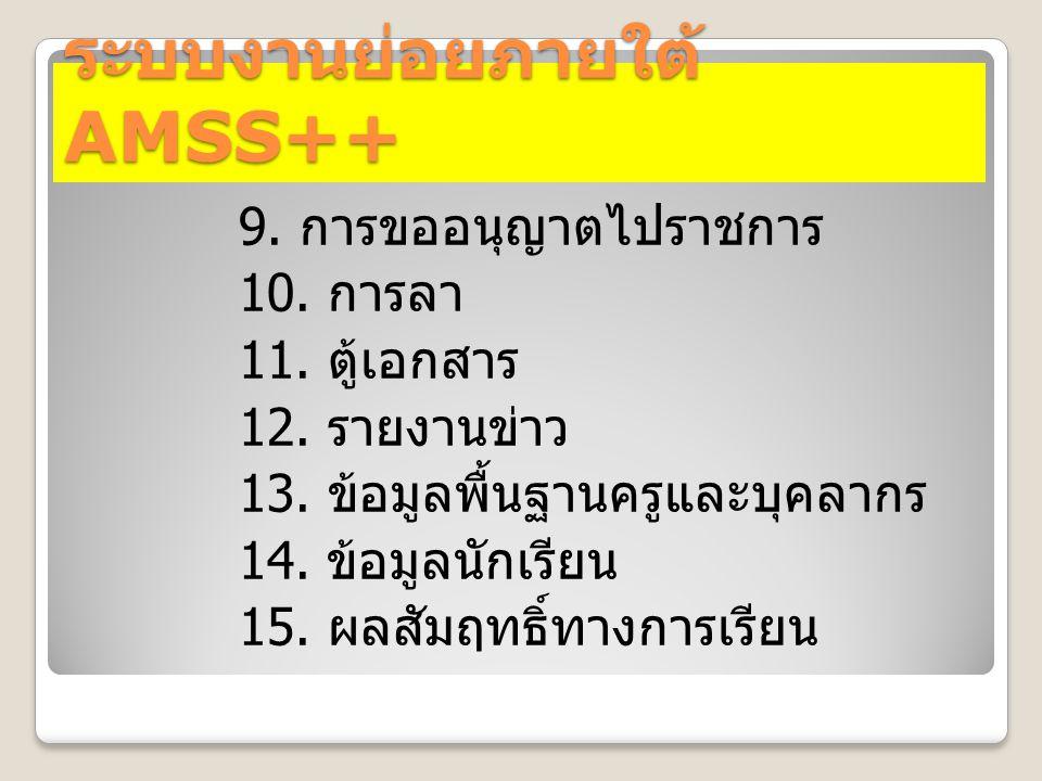 ระบบงานย่อยภายใต้ AMSS++ 9.การขออนุญาตไปราชการ 10.