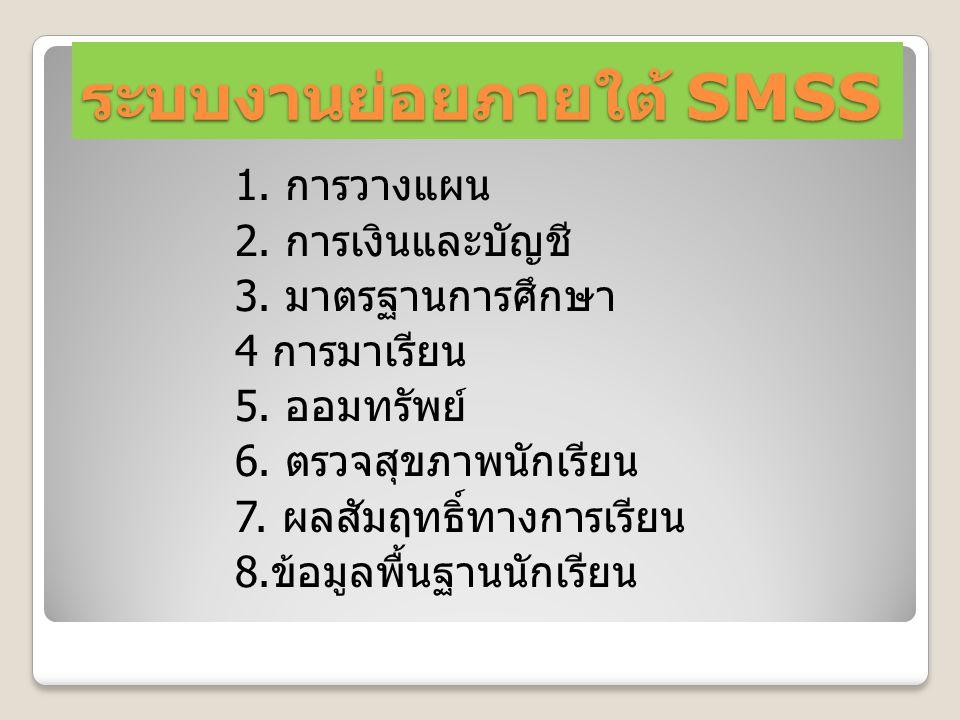 ระบบงานย่อยภายใต้ SMSS 1.การวางแผน 2. การเงินและบัญชี 3.