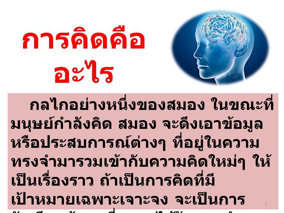 การคิดคือ อะไร กลไกอย่างหนึ่งของสมอง ในขณะที่ มนุษย์กำลังคิด สมอง จะดึงเอาข้อมูล หรือประสบการณ์ต่างๆ ที่อยู่ในความ ทรงจำมารวมเข้ากับความคิดใหม่ๆ ให้ เ