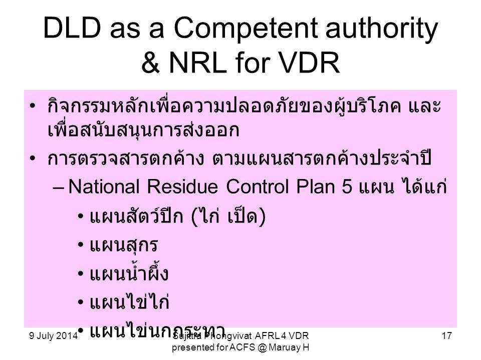 DLD as a Competent authority & NRL for VDR กิจกรรมหลักเพื่อความปลอดภัยของผู้บริโภค และ เพื่อสนับสนุนการส่งออก การตรวจสารตกค้าง ตามแผนสารตกค้างประจำปี