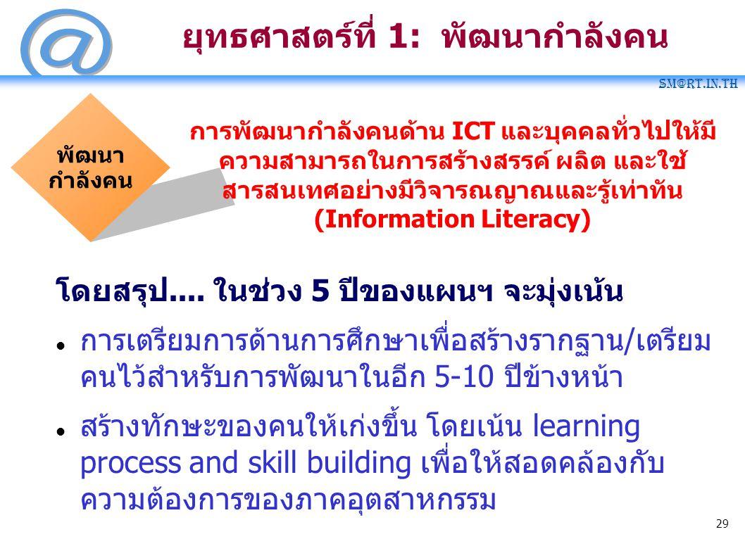 SM@RT.in.th 29 โดยสรุป.... ในช่วง 5 ปีของแผนฯ จะมุ่งเน้น การเตรียมการด้านการศึกษาเพื่อสร้างรากฐาน/เตรียม คนไว้สำหรับการพัฒนาในอีก 5-10 ปีข้างหน้า สร้า