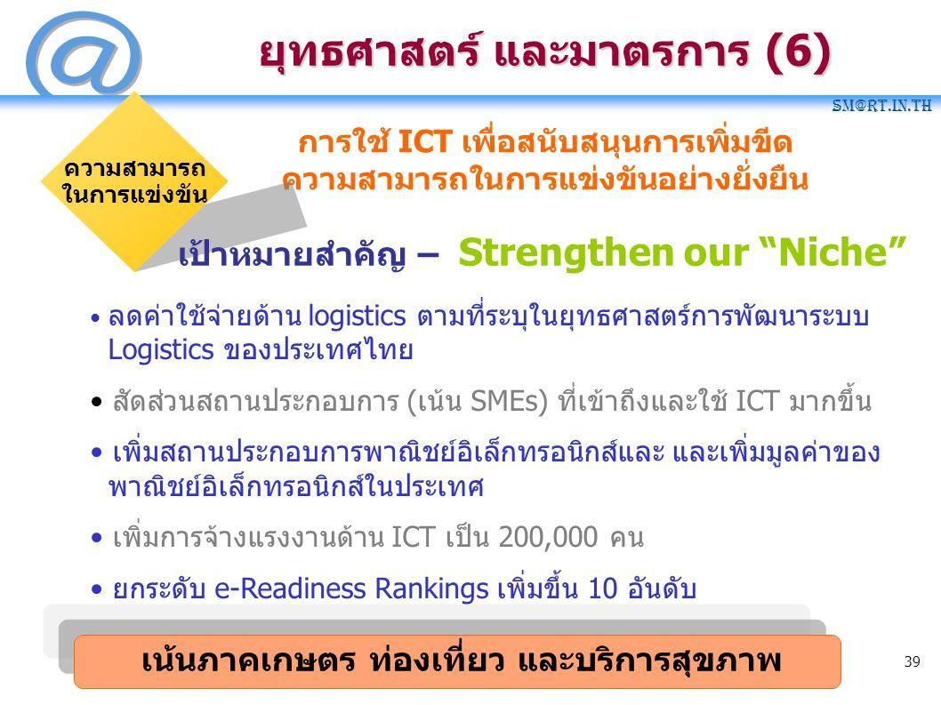 SM@RT.in.th 39 ยุทธศาสตร์ และมาตรการ (6) การใช้ ICT เพื่อสนับสนุนการเพิ่มขีด ความสามารถในการแข่งขันอย่างยั่งยืน ความสามารถ ในการแข่งขัน ลดค่าใช้จ่ายด้