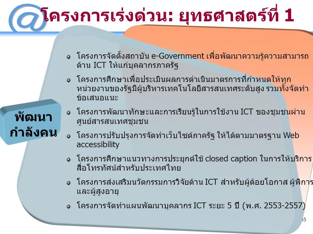 SM@RT.in.th 45 โครงการจัดตั้งสถาบัน e-Government เพื่อพัฒนาความรู้ความสามารถ ด้าน ICT ให้แก่บุคลากรภาครัฐ โครงการศึกษาเพื่อประเมินผลการดำเนินมาตรการที