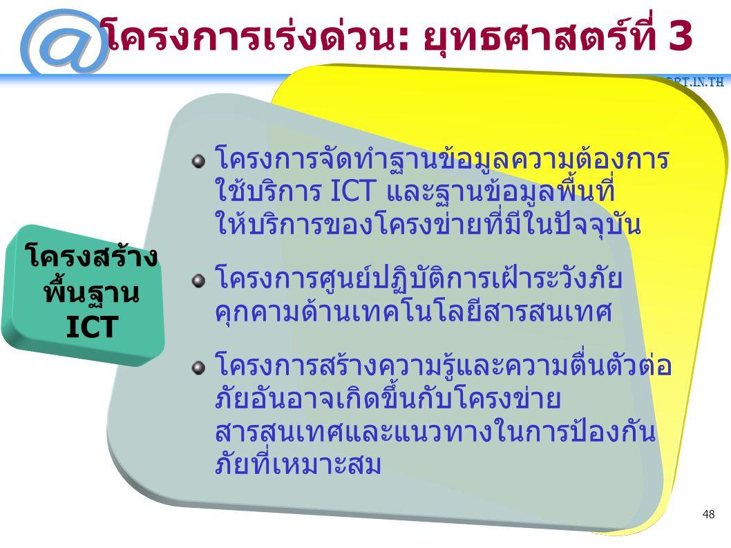 SM@RT.in.th 48 โครงการจัดทำฐานข้อมูลความต้องการ ใช้บริการ ICT และฐานข้อมูลพื้นที่ ให้บริการของโครงข่ายที่มีในปัจจุบัน โครงการศูนย์ปฏิบัติการเฝ้าระวังภ