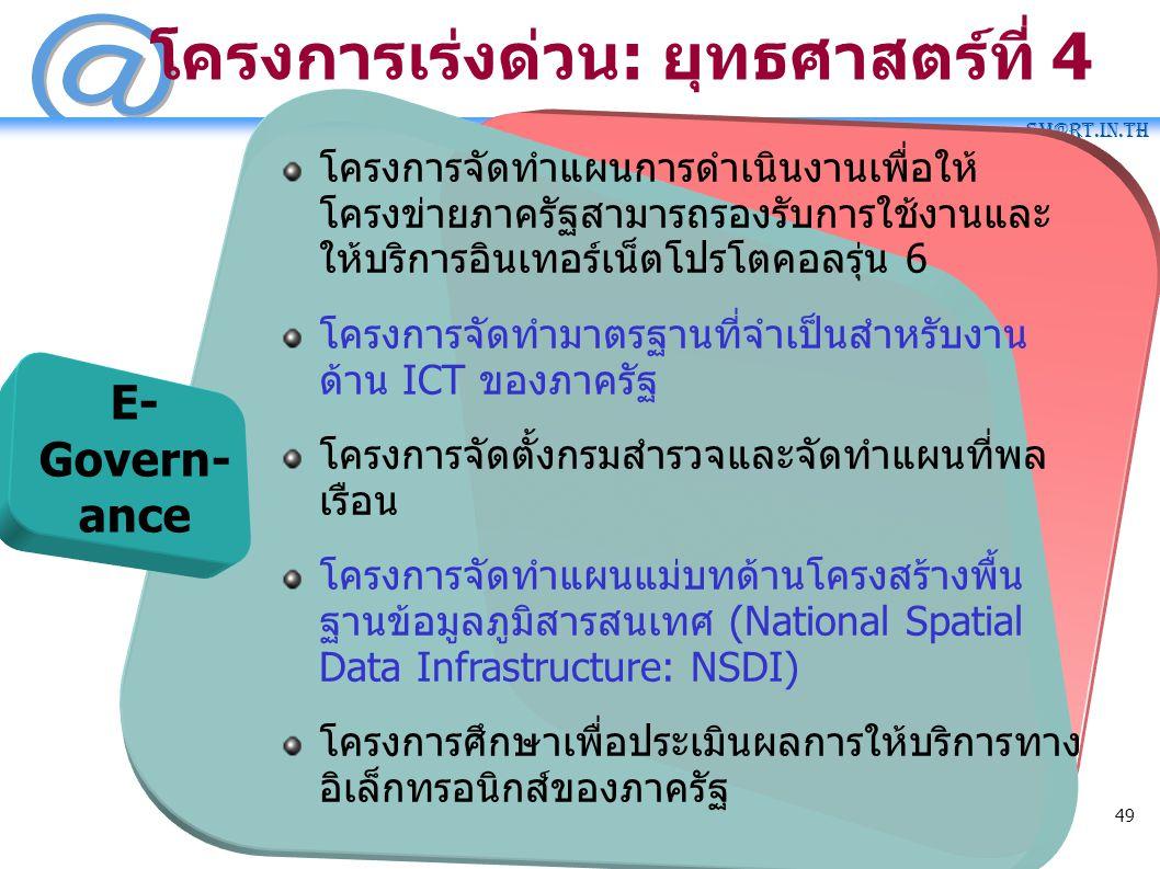 SM@RT.in.th 49 โครงการจัดทำแผนการดำเนินงานเพื่อให้ โครงข่ายภาครัฐสามารถรองรับการใช้งานและ ให้บริการอินเทอร์เน็ตโปรโตคอลรุ่น 6 โครงการจัดทำมาตรฐานที่จำ